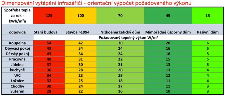 navh_prikonu_infrazaricu_infraky_cz