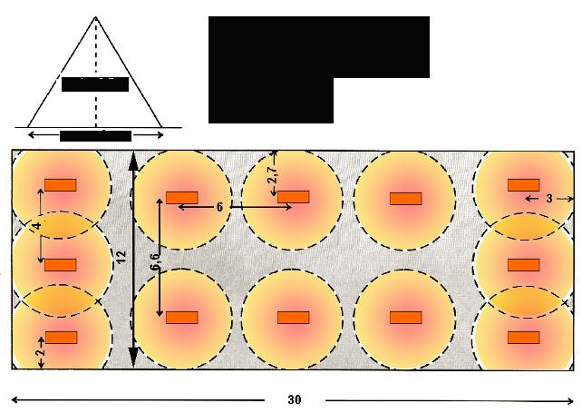 plošný výkon infrazářičů a jejich umístění