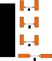 umístění infrazářičů podle sklonu trubic vůči sobě